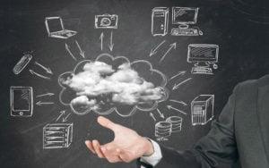 Digitale Prozesse, Cloud Services, Cloud Lösungen, Cloud Integration
