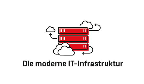 Business Workshop für KMU - Moderne IT-Infrastruktur